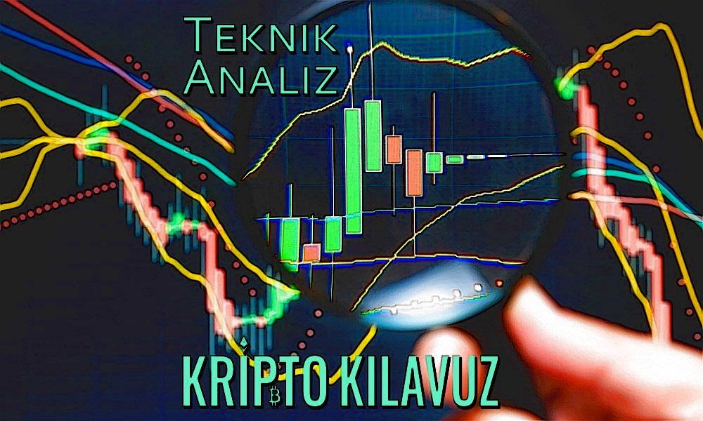 Teknik Analiz