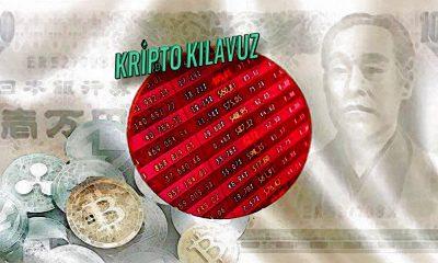 Kripto Para Borsası Zaif, Hacklendi, Şirket En Kısa Sürede Faaliyetlerine Devam Edeceğini Söyledi